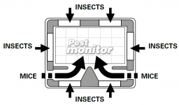 pest monitor