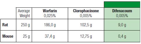 singeò lethal dose - Copia (2)